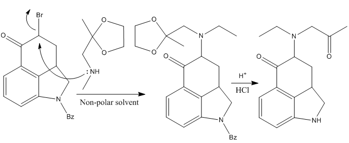 lsd synthesis: