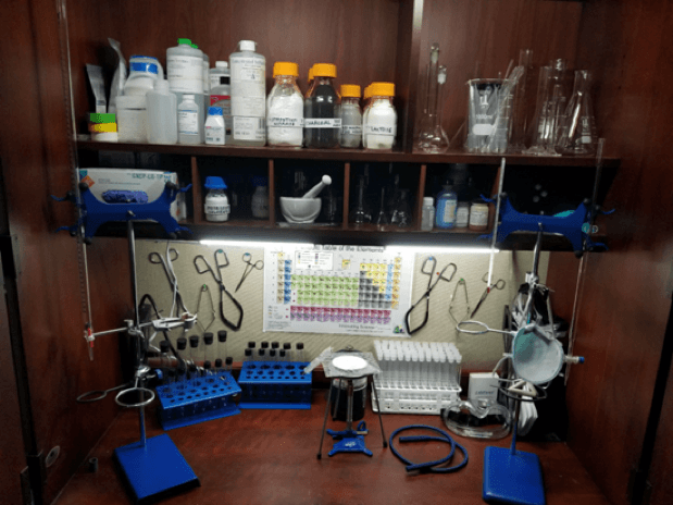Chemistry Experiments at Home: Setting Up a Home Lab - Chemistry Hall